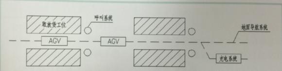 侧叉式AGV 示意图.jpg